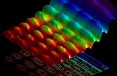 luz-onda-particula